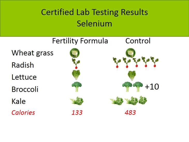 bag-fertility-selenium